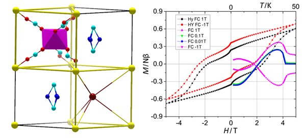 Construction, Magnetic and Dielectric Properties of Mixed-Valence Iron Formate with Methylammonium Guest