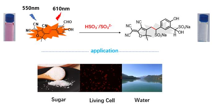 A long-wavelength fluorescent probe for naked eye recognition of HSO<sub>3</sub><sup>-</sup>/SO<sub>3</sub><sup>2-</sup> in aqueous solution and its application