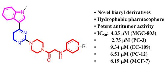 Design, Synthesis and Anticancer Activity Studies of Novel Indole-Pyrimidine Biaryl Derivatives